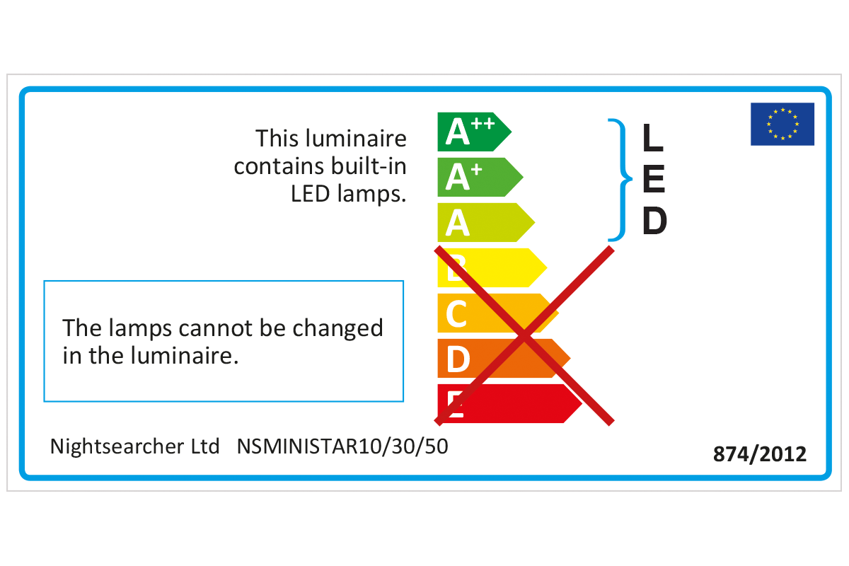 High Powered Ac Mains Energy Efficient Led Floodlights Operated Lamp